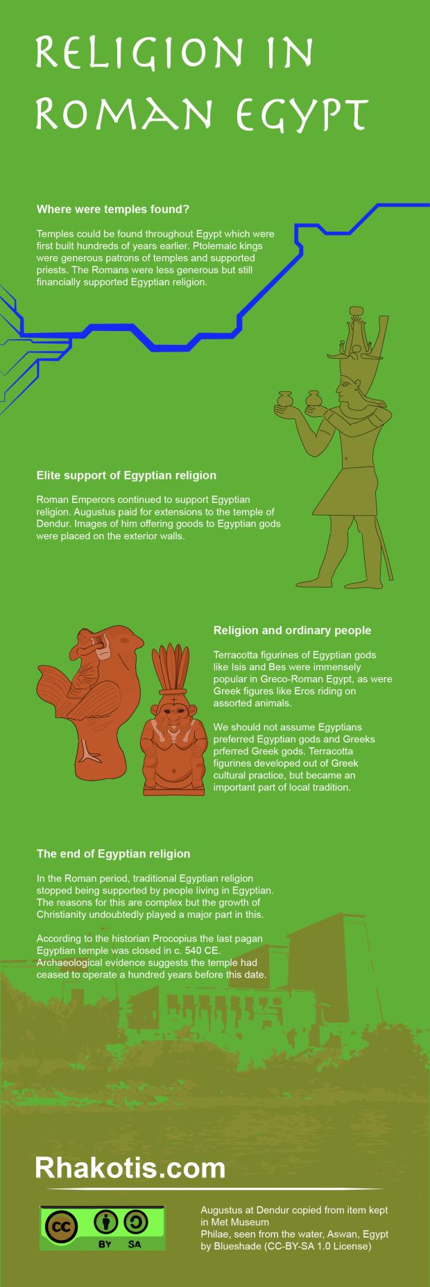 Rhakotis Religion Roman Egypt Infographic-01.png